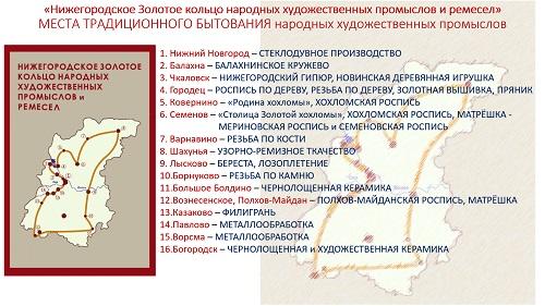 4. ПРЕЗЕНТАЦИЯ «Народные художественные промыслы Нижегородской области» на русском языке
